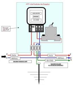 Cara cepat pandai instalasi listrik instalasi listrik perputaran spin control ini akan semakain cepat jika daya listrik yang digunakan semakin besar dan akan melambat jika daya listrik yang digunakan asfbconference2016 Choice Image
